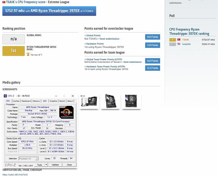 32-ядерный процессор AMD Ryzen Threadripper 3970X разогнали до 5,72 ГГц