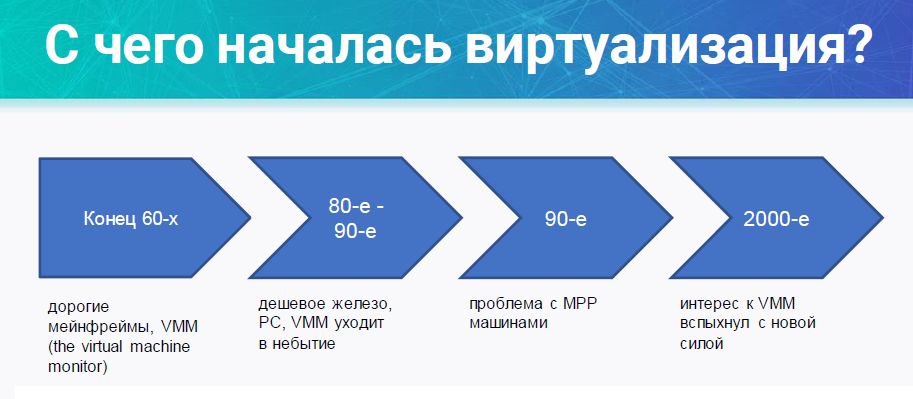 ServerLess PHP - 3