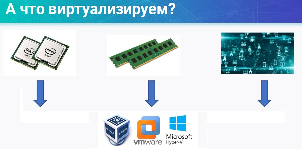 ServerLess PHP - 4