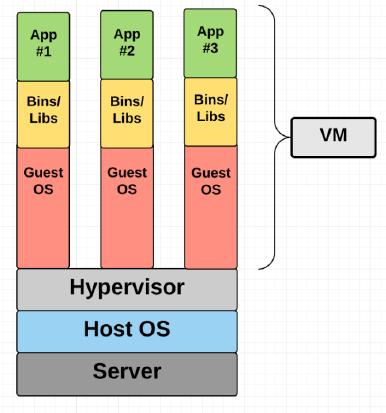 ServerLess PHP - 6