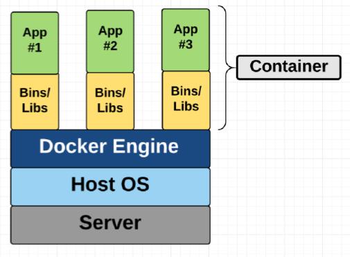 ServerLess PHP - 7