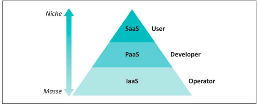 ServerLess PHP - 8