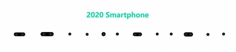 Так будут выглядеть флагманские смартфоны в 2020 году