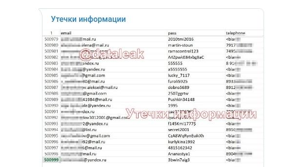 Данные 500 тыс. пользователей портала поиска работы «Job in Moscow Ru», включая пароли в открытом виде, утекли в сеть - 1