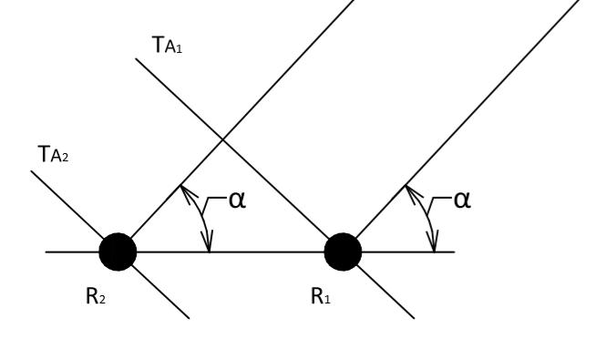 Неправильная классификация подводных навигационных систем «на пальцах» - 11