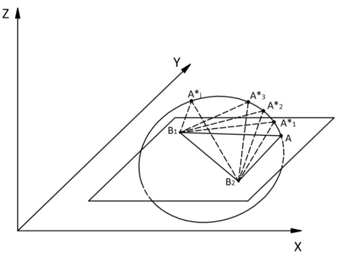 Неправильная классификация подводных навигационных систем «на пальцах» - 4