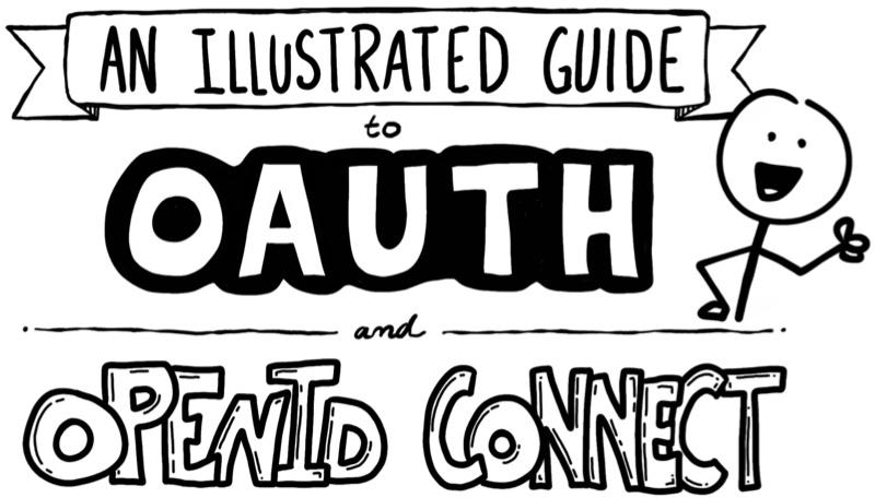Иллюстрированное руководство по OAuth и OpenID Connect - 2
