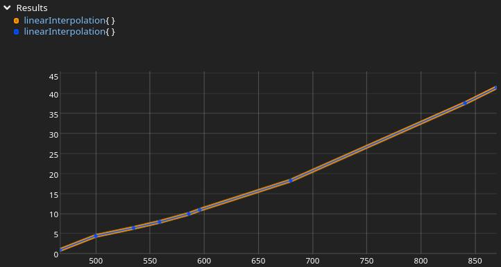 Панель мониторинга Grafana для пивной системы BeerTender - 6