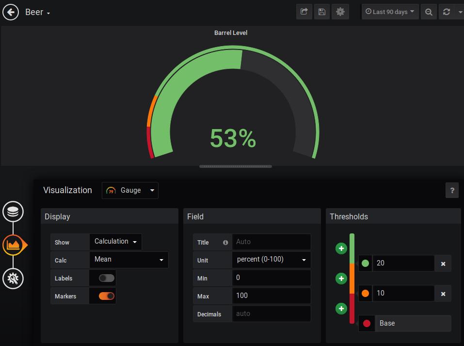 Панель мониторинга Grafana для пивной системы BeerTender - 9