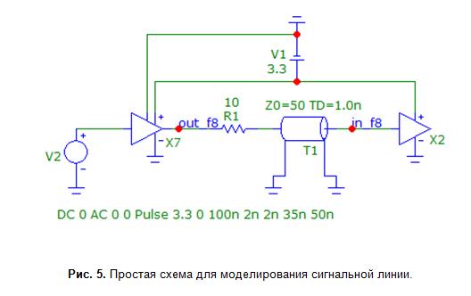 SamsPcbGuide, часть 13: Использование IBIS-моделей - 7