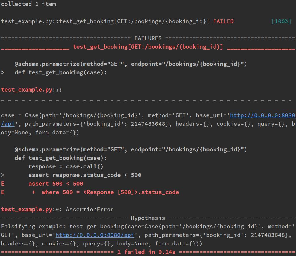Schemathesis: property-based тестирование для API схем - 4
