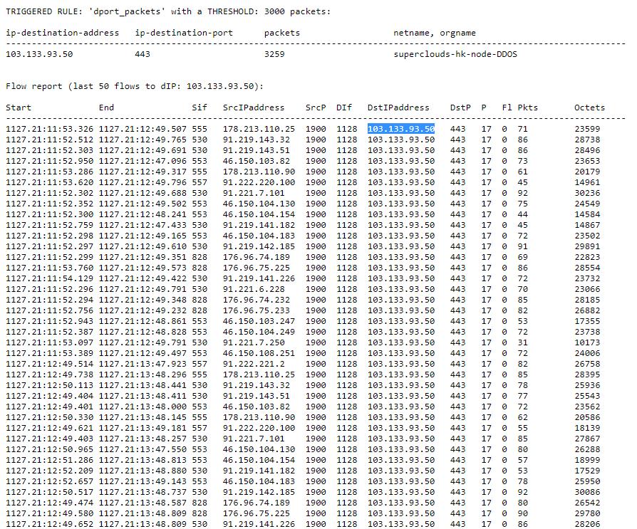 Обнаружение DDoS-атак «на коленке» - 2