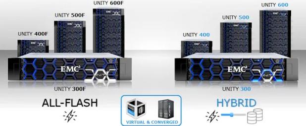 Microsoft SQL Server 2019 и флэш-массивы Dell EMC Unity XT - 3