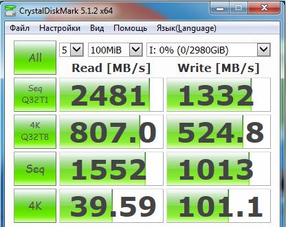 Флеш-ускорители PCI-E от 800GB до 6.4TB: от рассвета до жизни в обычном ПК-сервере - 13