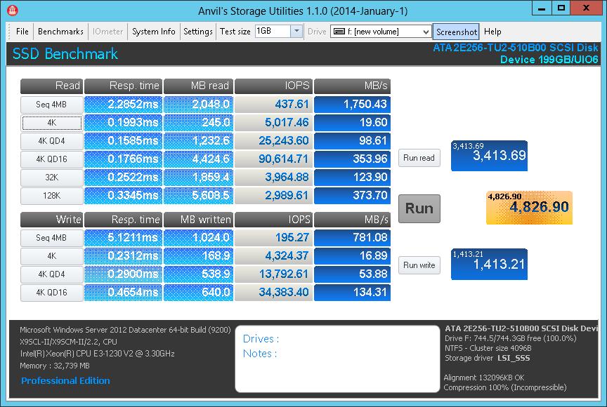 Флеш-ускорители PCI-E от 800GB до 6.4TB: от рассвета до жизни в обычном ПК-сервере - 5
