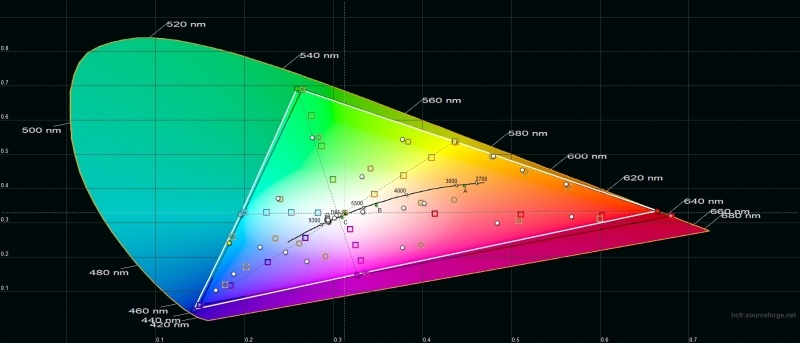 Новая статья: Обзор смартфона vivo V17: гигабайты и мегапиксели на все деньги