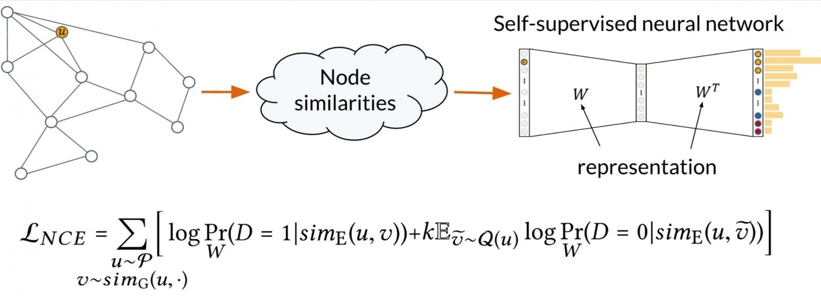О Структурном Моделировании Организационных Изменений - 17