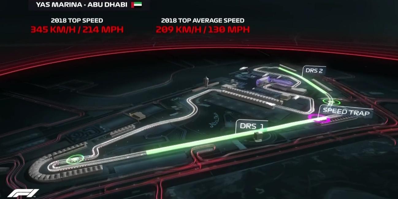 Сколько нужно времени для восстановления рабочего сервера FIA из резервной копии, когда гонка Формулы 1 началась - 1