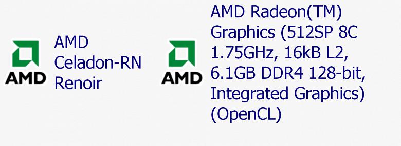 У новых процессоров AMD интегрированные GPU будут работать на сумасшедших частотах