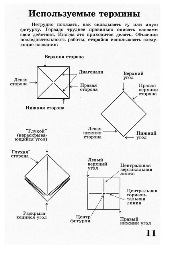 Во что поиграть от топографического кретинизма: игры на зрительно-пространственную функцию - 17