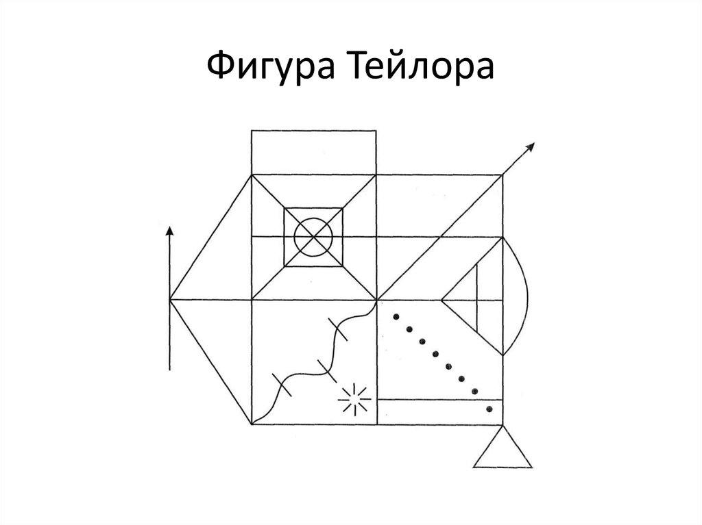 Во что поиграть от топографического кретинизма: игры на зрительно-пространственную функцию - 2