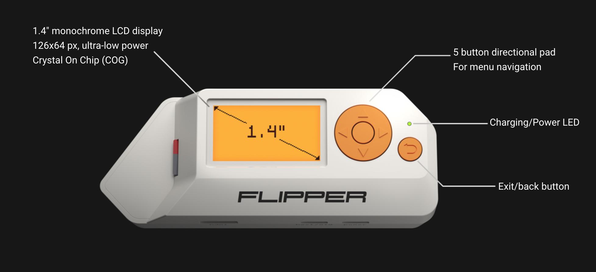 Flipper Zero — пацанский мультитул-тамагочи для пентестера - 9