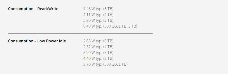 Toshiba анонсировала две новые линейки HDD ёмкостью до 6 TB и заявила об ориентации на корпоративный сегмент с 2020 года - 3
