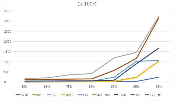 Битва WEB-серверов. Часть 1 – оторванный от реальности HTTP: - 11