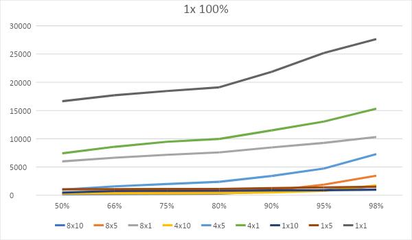 Битва WEB-серверов. Часть 1 – оторванный от реальности HTTP: - 13