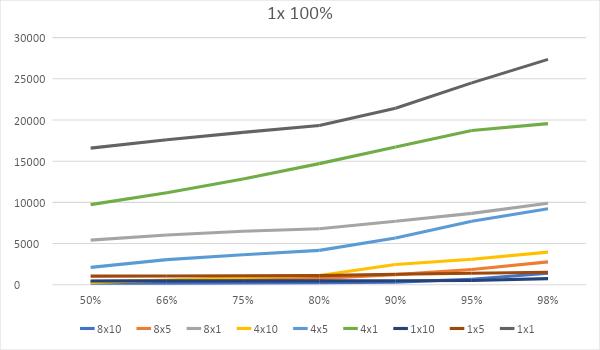 Битва WEB-серверов. Часть 1 – оторванный от реальности HTTP: - 17