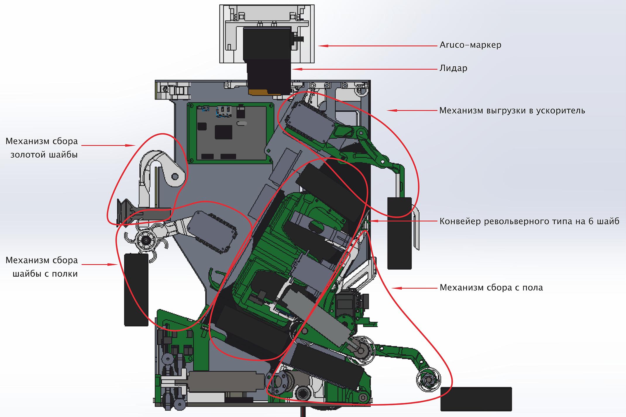 Что общего между револьвером, шайбами и автономным роботом - 8