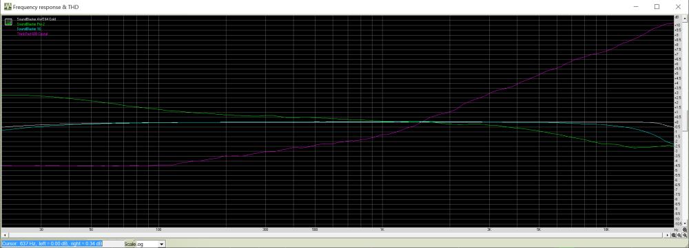 Древности: чем хуже, тем лучше или особенности Sound Blaster Pro 2 - 6