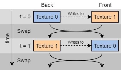 Свёрточные текстуры - 1