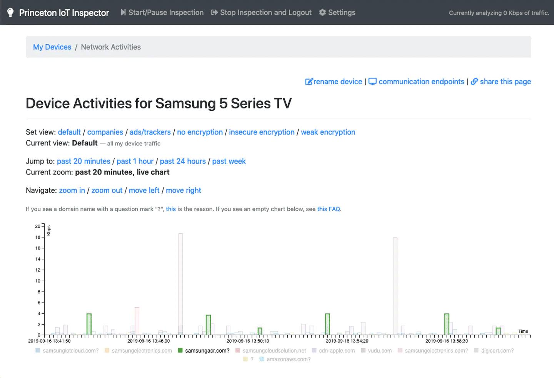 Умные телевизоры Samsung, LG, Vizio и TCL ежесекундно снимают «отпечатки» экрана и отправляют на сервер - 1