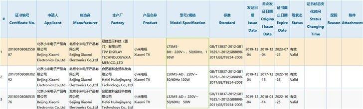 Новые телевизоры Xiaomi варьируются от очень маленьких до очень больших