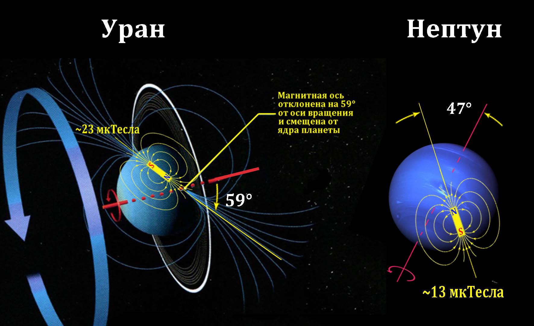 Полярные сияния на планетах Солнечной системы - 25