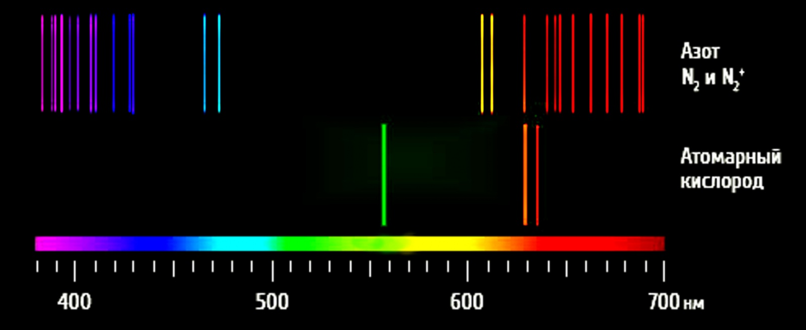 Полярные сияния на планетах Солнечной системы - 4