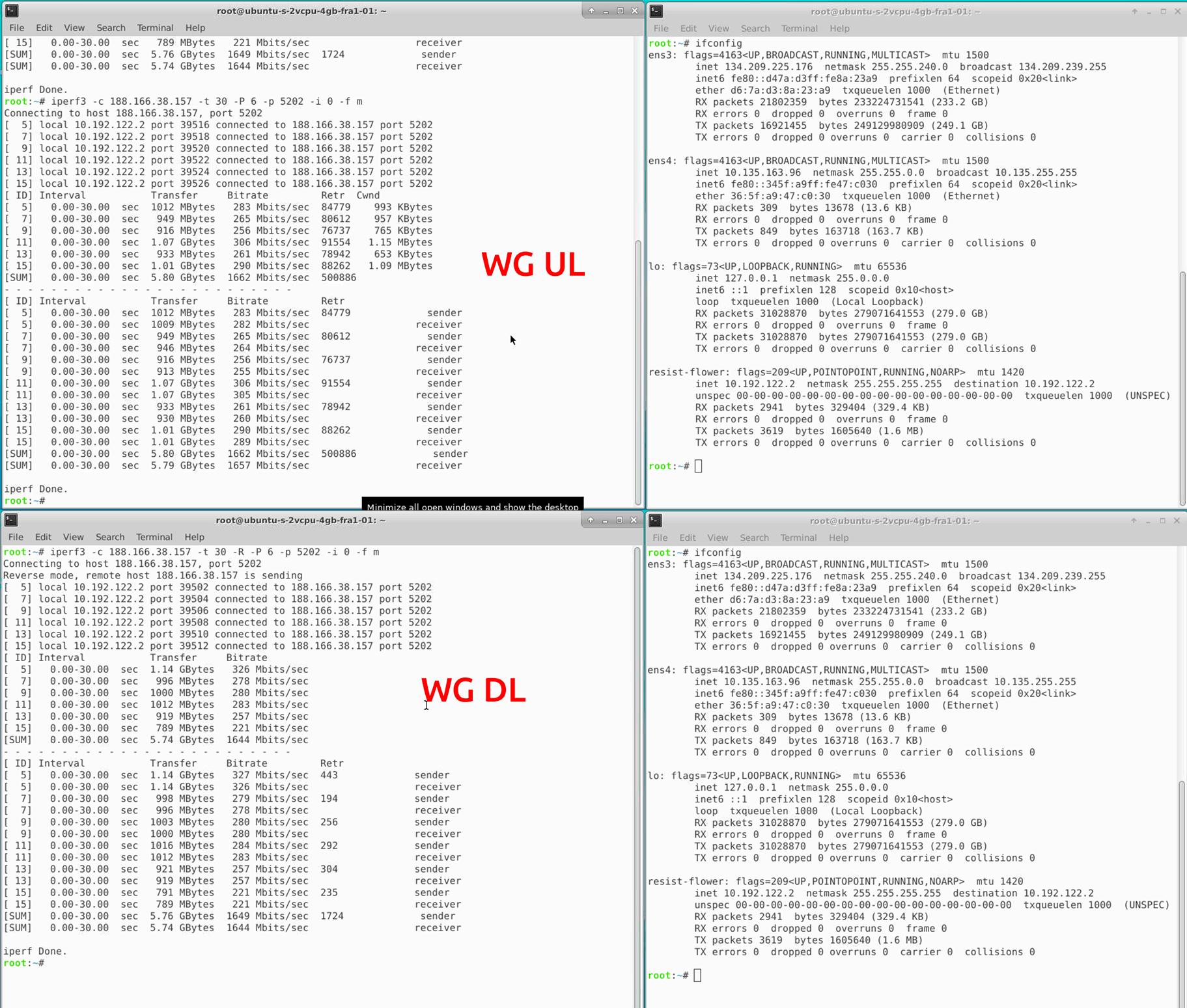 Сравнение производительности инструментов обхода блокировок-VPN - 10