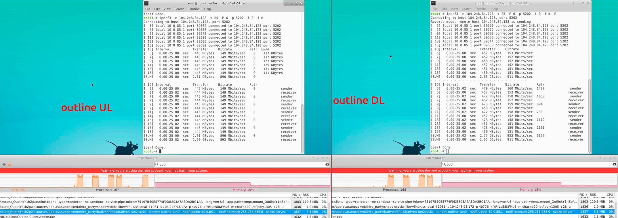 Сравнение производительности инструментов обхода блокировок-VPN - 12