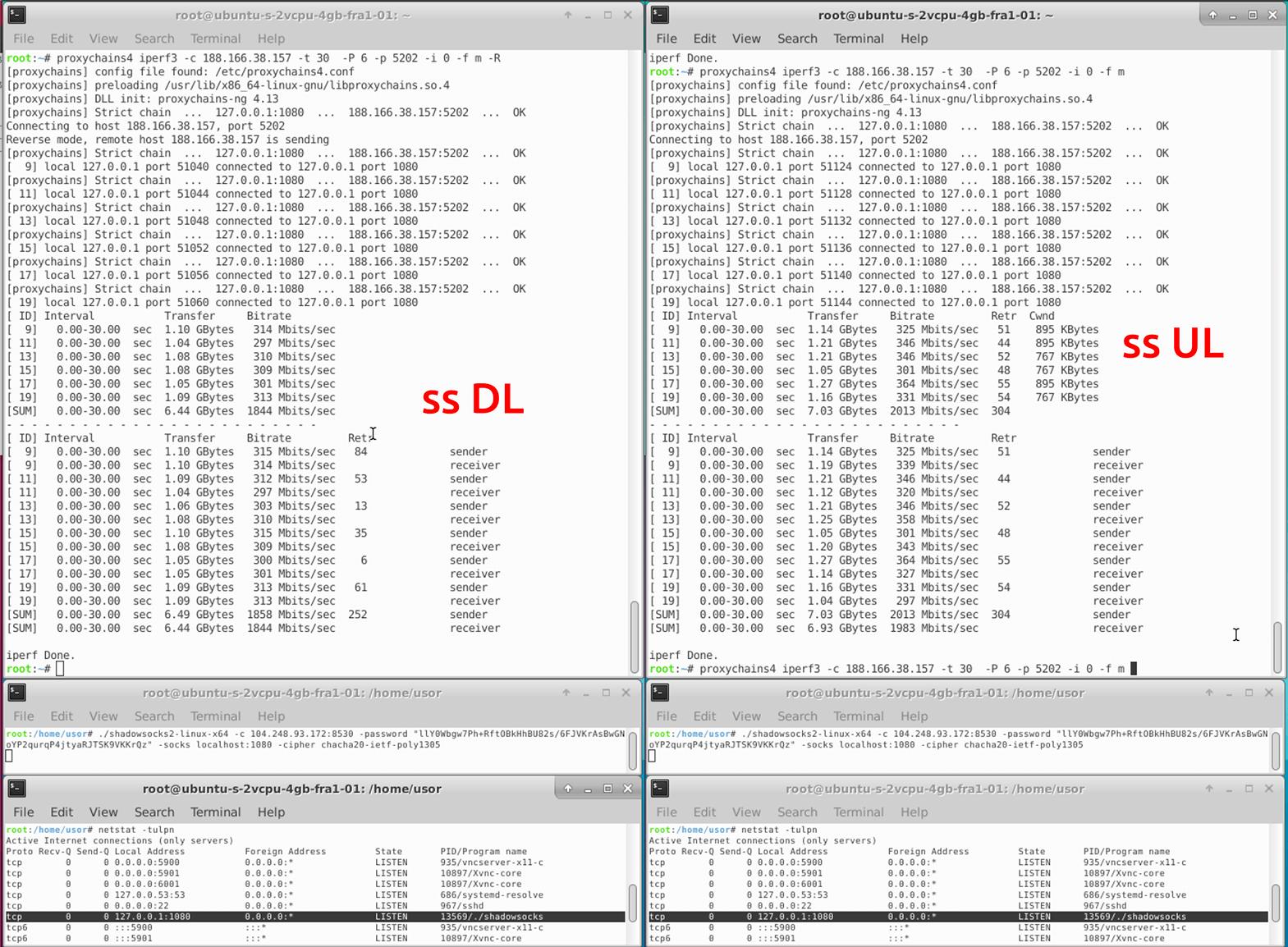 Сравнение производительности инструментов обхода блокировок-VPN - 14