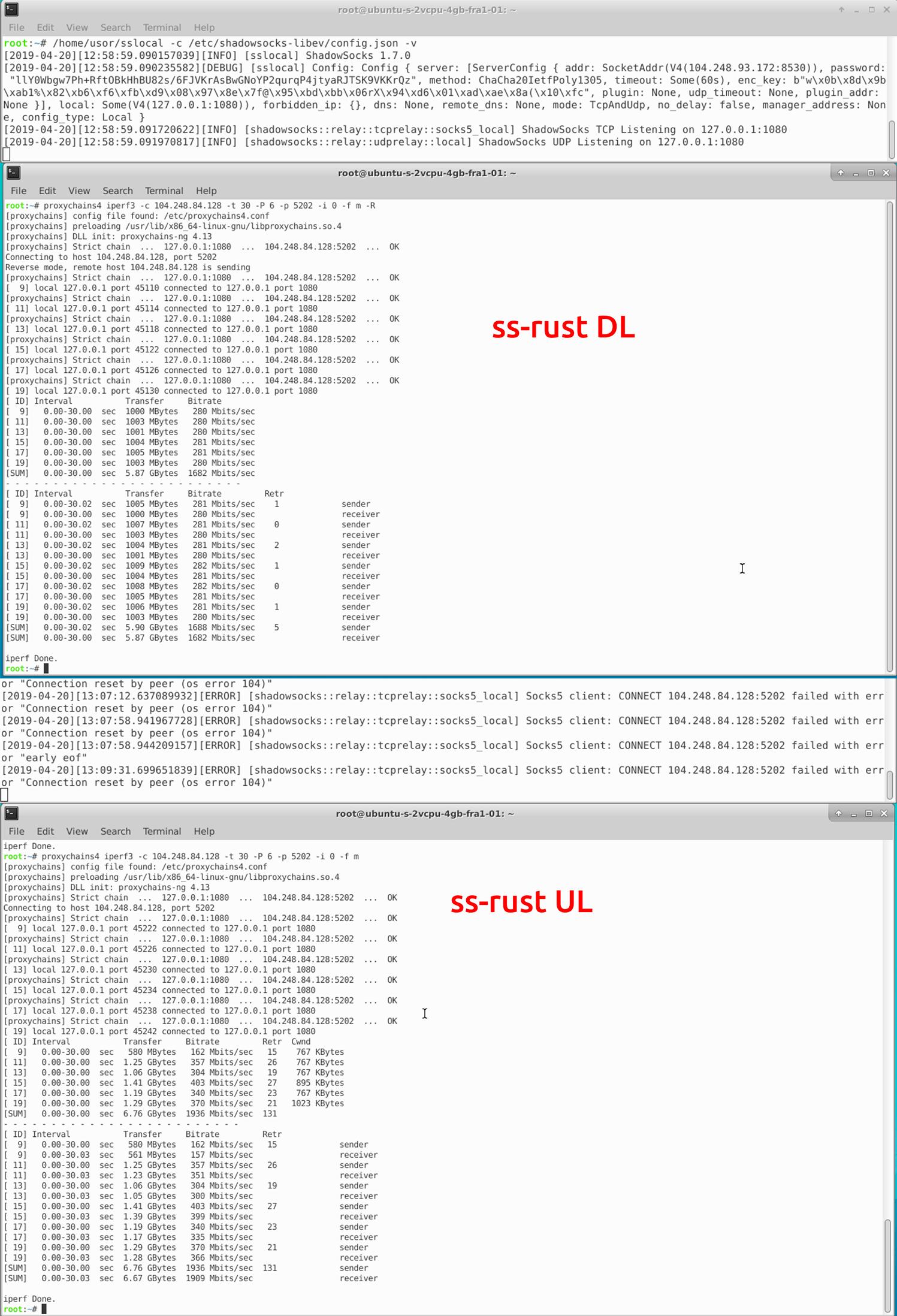 Сравнение производительности инструментов обхода блокировок-VPN - 15