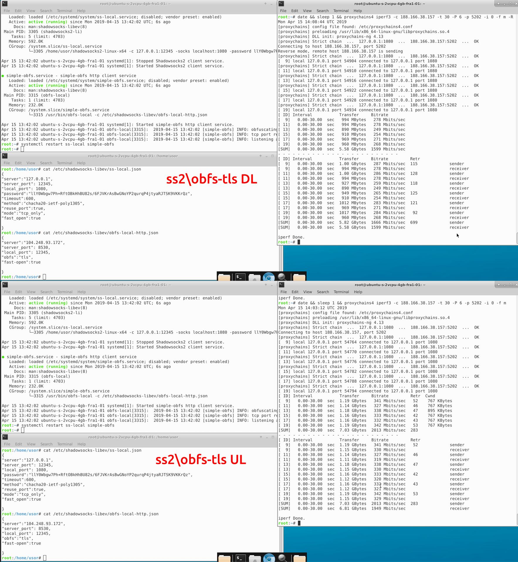 Сравнение производительности инструментов обхода блокировок-VPN - 16