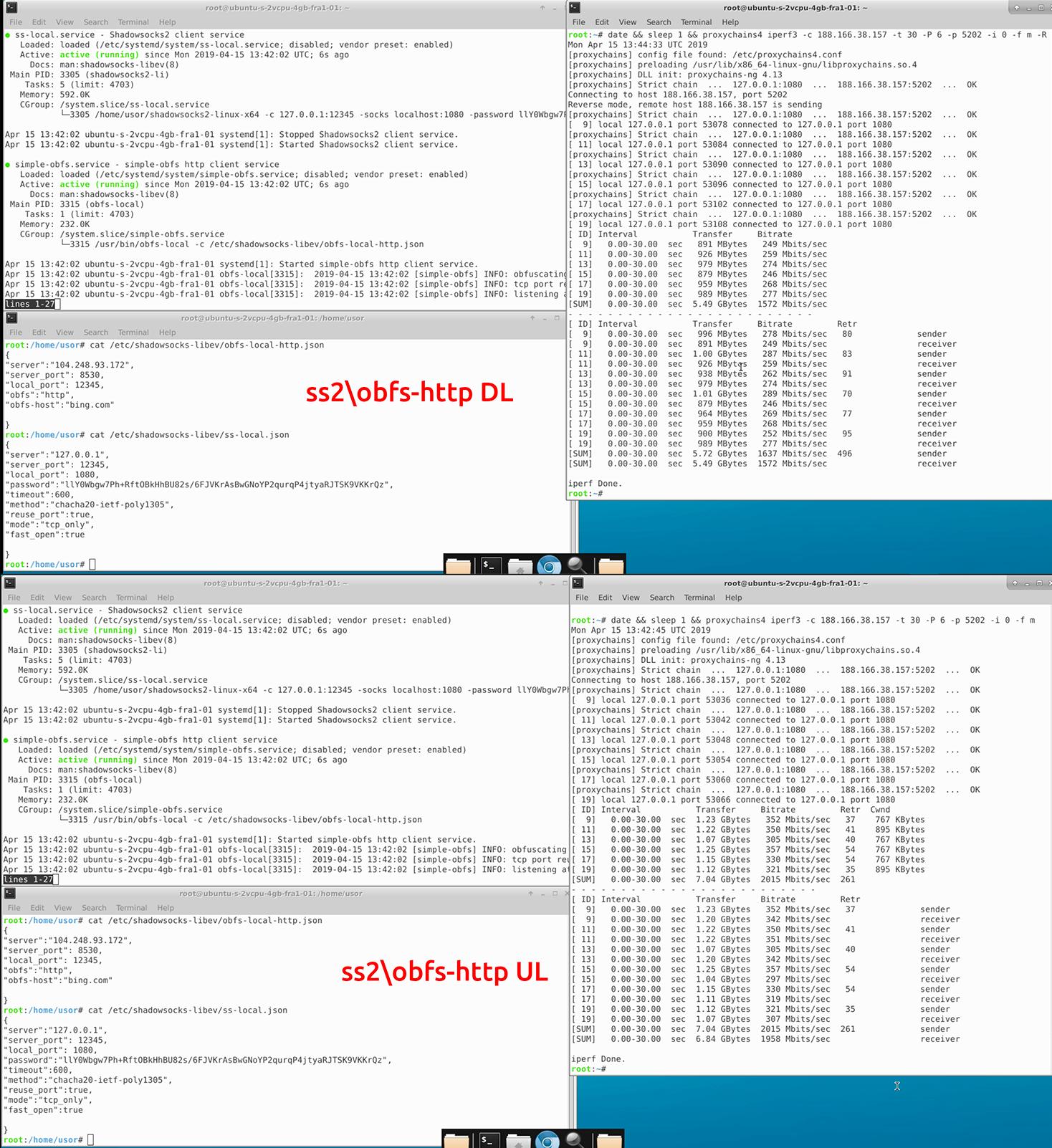 Сравнение производительности инструментов обхода блокировок-VPN - 17
