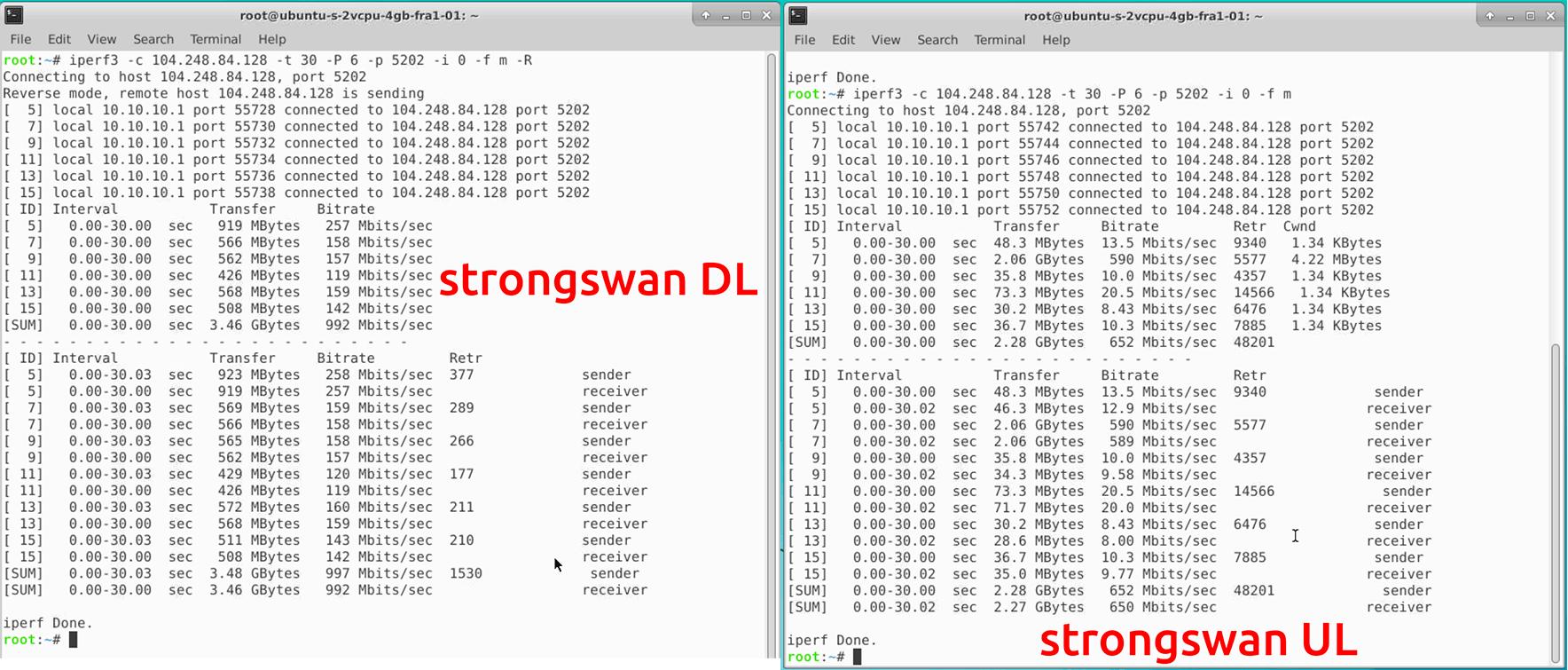 Сравнение производительности инструментов обхода блокировок-VPN - 2