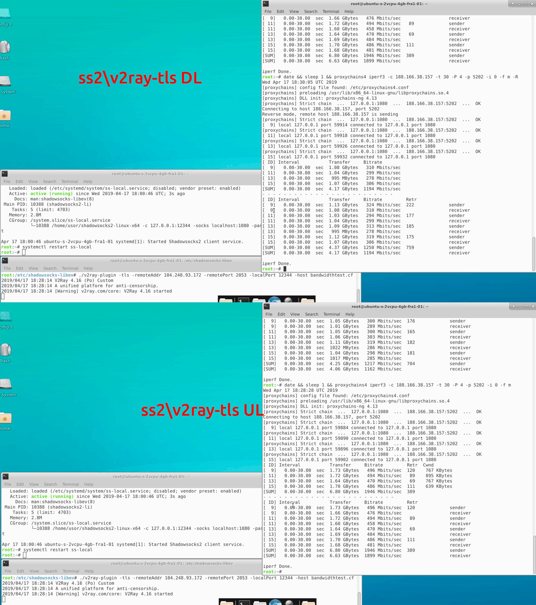 Сравнение производительности инструментов обхода блокировок-VPN - 20