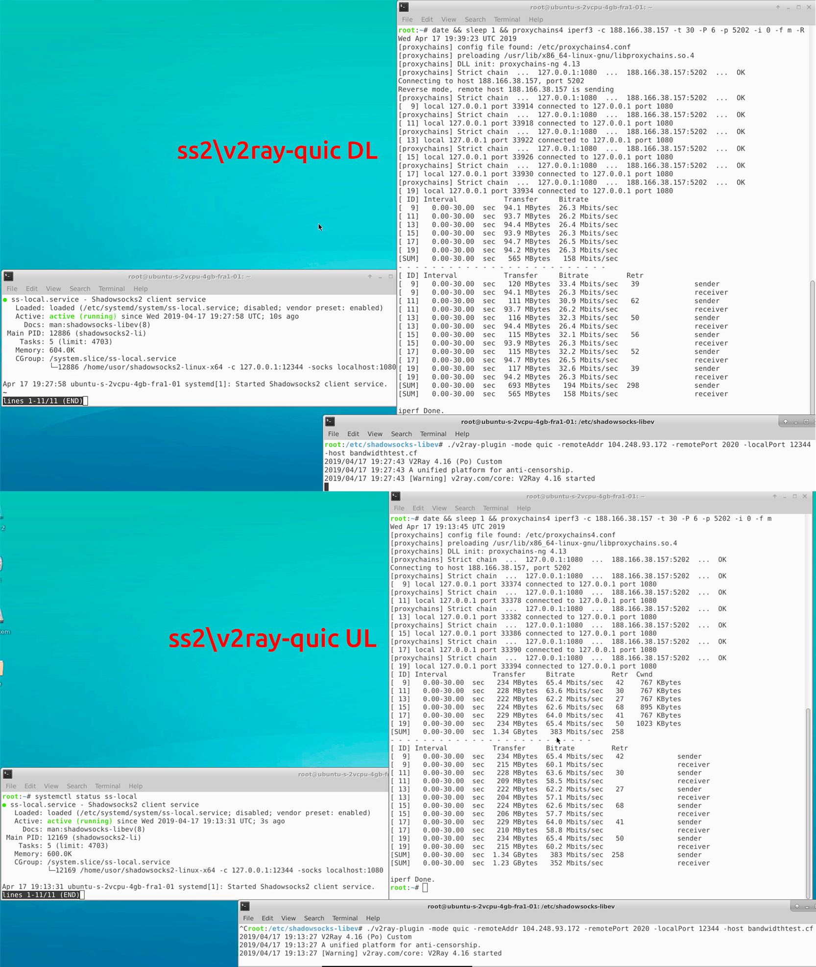 Сравнение производительности инструментов обхода блокировок-VPN - 21