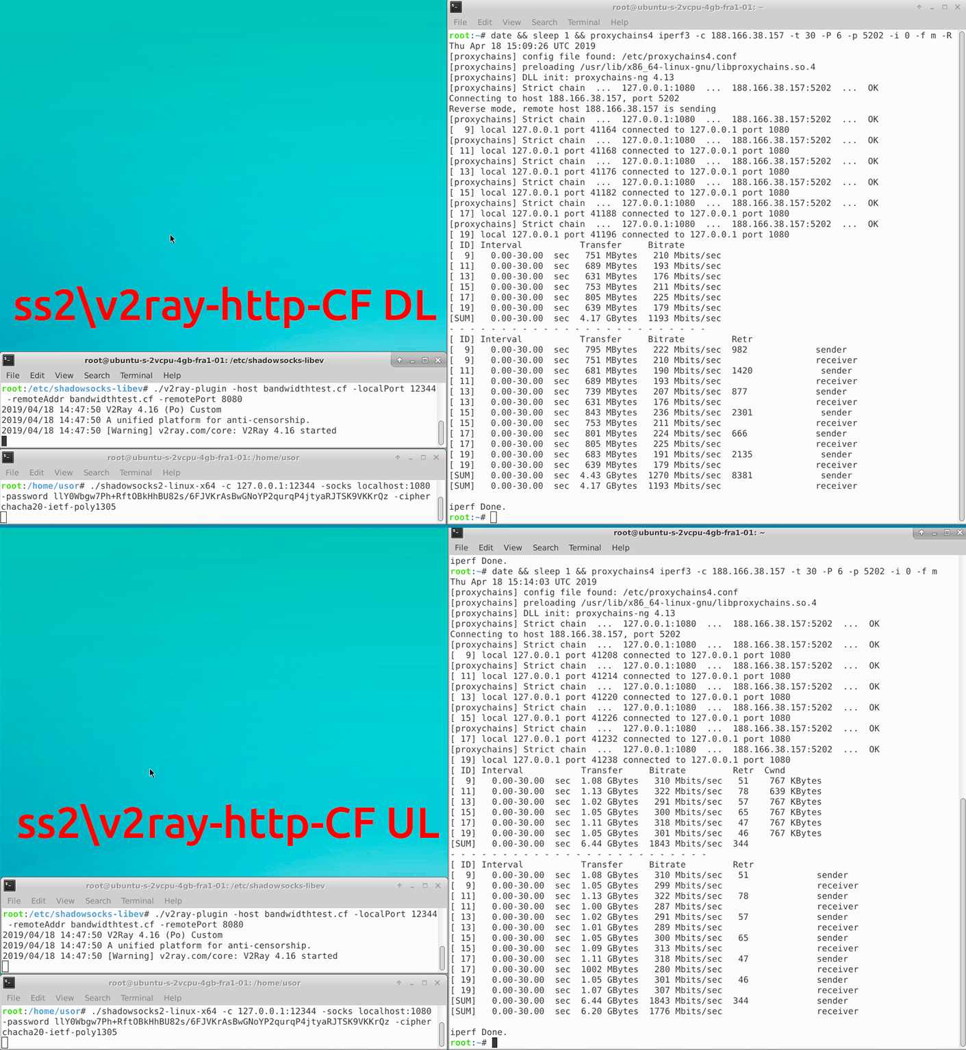 Сравнение производительности инструментов обхода блокировок-VPN - 22