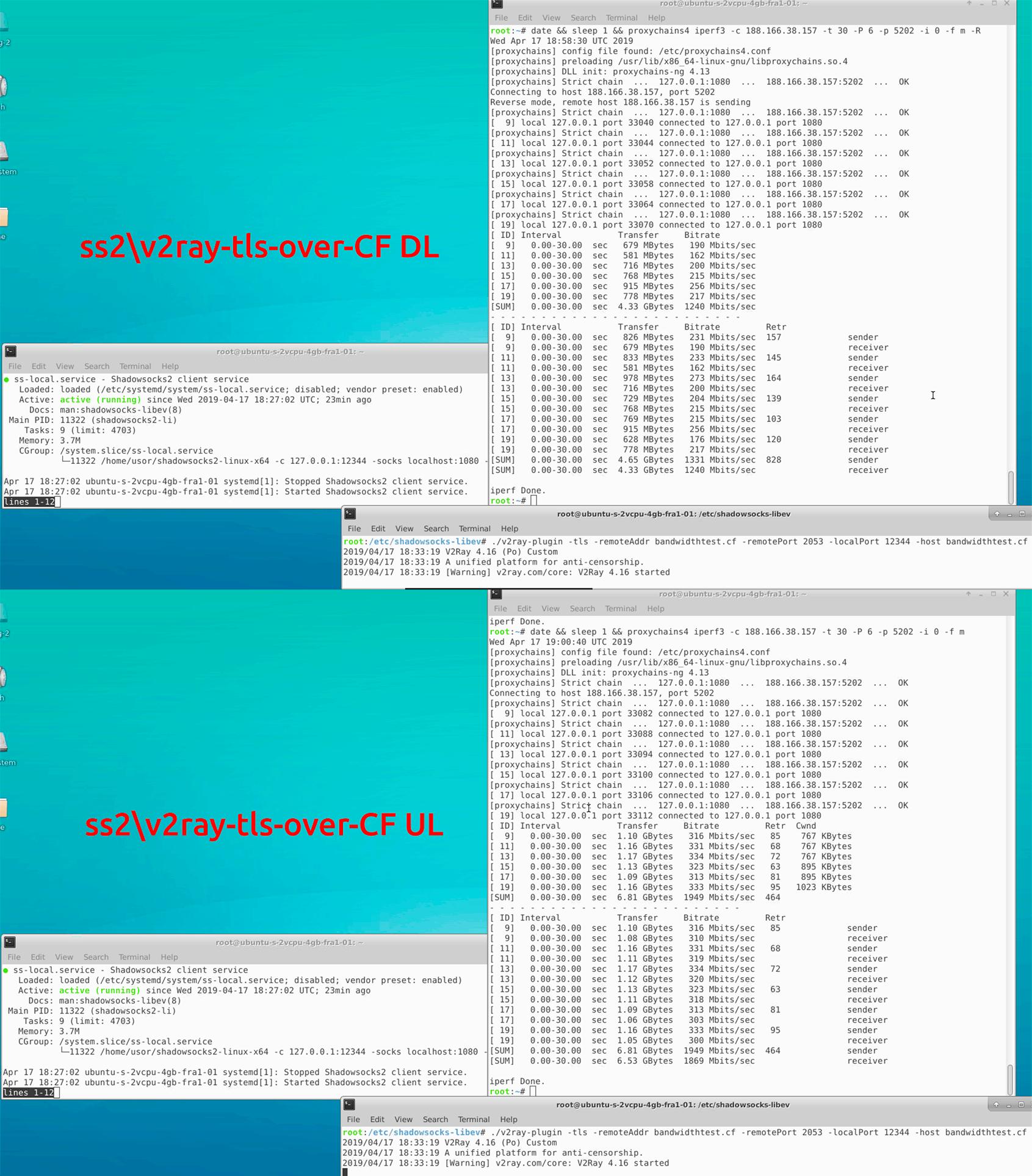 Сравнение производительности инструментов обхода блокировок-VPN - 23