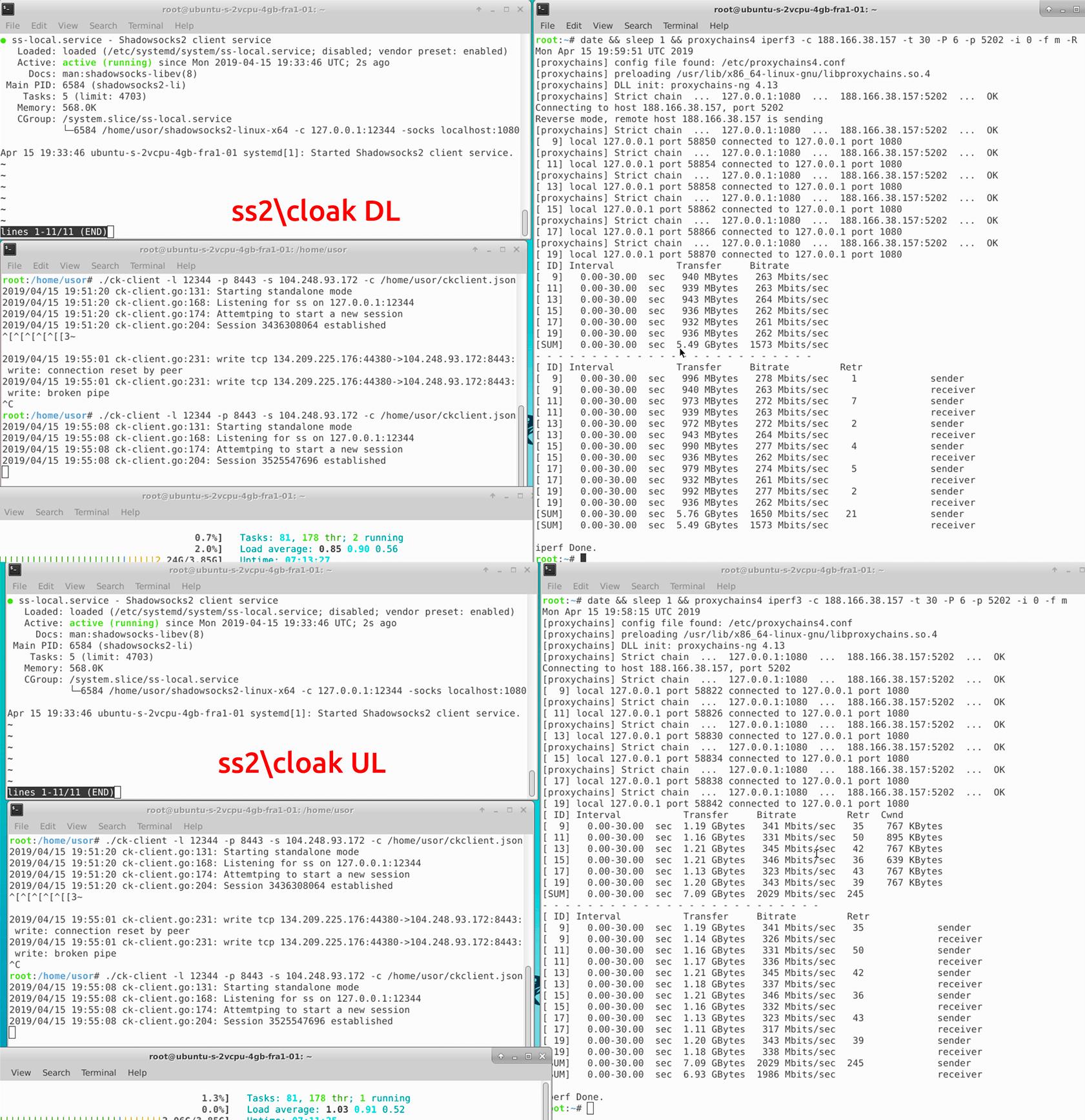 Сравнение производительности инструментов обхода блокировок-VPN - 24