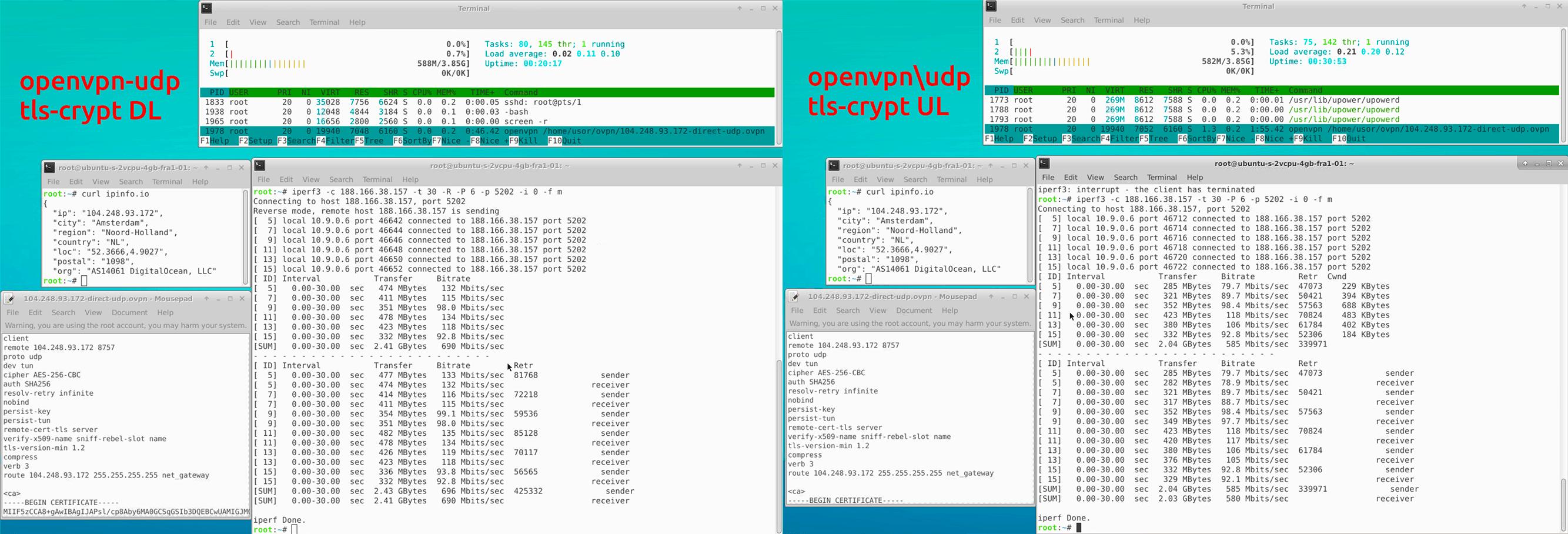 Сравнение производительности инструментов обхода блокировок-VPN - 7